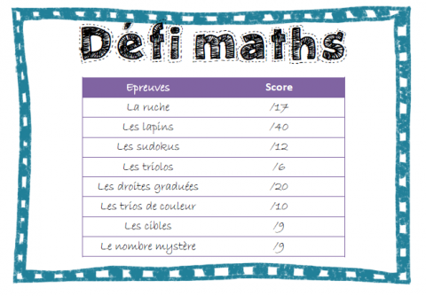 defi maths ce2