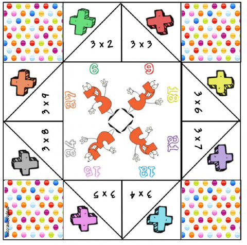 Ressources ce2 archives profissime for Jeu des multiplications