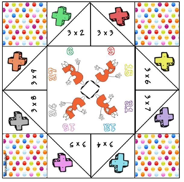 Multiplication jeu de multiplication cm1 ateliers pour for Multiplication pour enfant