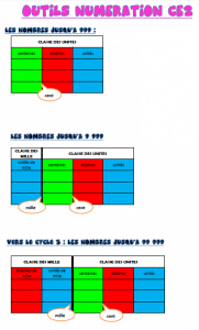 outil-maths-aide-ce2