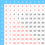 tables-de-multiplication-pyth