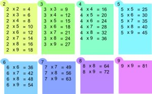 tables-de-multiplication-simplifiees